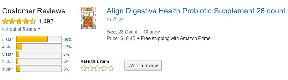 Align Side Effects Bloating